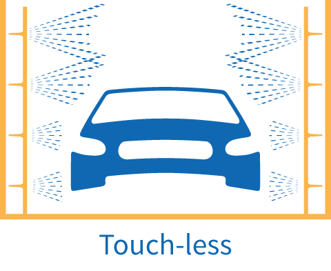 High pressure touchless car wash saluda, gloucester, west point virginia
